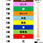 テープ課題グレード表