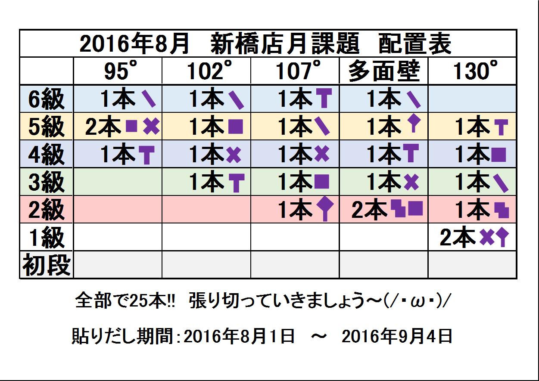 8月月課題配置表